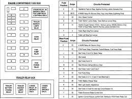 2001 ford f 250 fuse diagram f250 73 box panel interior circuit 2001 ford f250 under hood fuse diagram f350 diesel 54 box dash custom wiring o diagrams