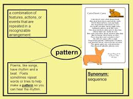 Synonym For Pattern Amazing Focus On Genre Poetry Poems Can Create Songs Without Music Ppt