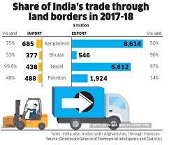 National Trailer Bearing Chart India Bangladesh Border India Has A Rs 4 500 Crore Border