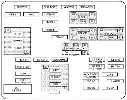 cadillac escalade fuse box diagram gmt800 2003 2006 Â fuse diagram cadillac escalade fuse box diagram gmt800 2003 2006