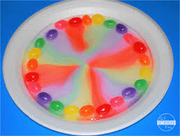 Jelly Bean Stem Rainbow Activity 123 Homeschool 4 Me