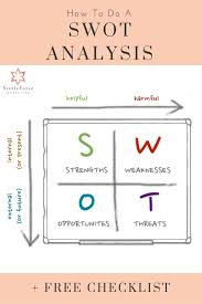 how to do a swot analysis sizzleforce how to do a swot analysis