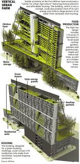 Small Picture 83 best Vertical garden design images on Pinterest Vertical