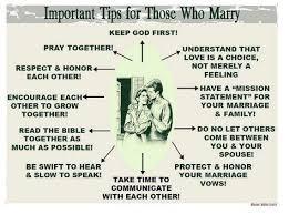 Biblical Marriage Chart Marriage Prayer Chart Love Marriage Premarital