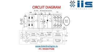 pfc cuk converter fed bldc motor drive 2015 ieee projects circuit diagram iistechnologies in ph 9952077540 4 existing system • the bldc motor