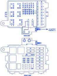 chevrolet 4wd 1 5 1996 fuse box block circuit breaker diagram chevrolet 4wd 1 5 1996 fuse box block circuit breaker diagram