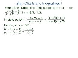 Formula Chart Algebra 2 1 2 Review On Algebra 2 Sign Charts And Inequalities