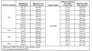 422c Pt Chart Carrier Refrigeration Units 422d Refrigerant Pt Chart