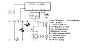 rex wiring diagram help rex c steam alarm wiring pid rex c Fotek Ssr Wiring Diagram pid rex c connecting problems classic rex c100 pid brew only png Jialing SSR