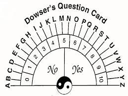 Pendulums Chart Dowsing Pendulum Board Wiccan Spells