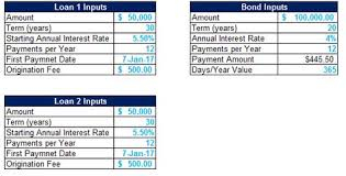 Compare Loans To Bonds Financial Modelling Financial