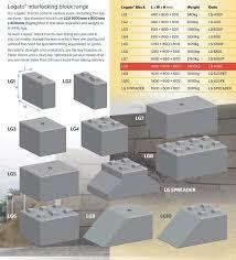 interlocking concrete blocks maltaward
