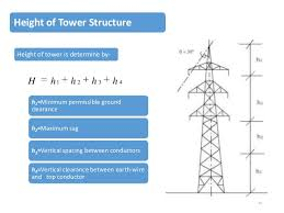 concept of energy transmission distribution typical 765 kv tower structure 23 24