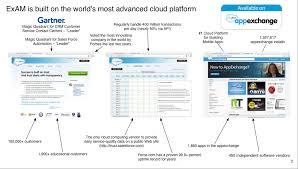 Saas Paas Iaas What Type Of Cloud Saas Paas Iaas Is Best For Your Organization