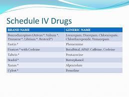 Medicines Schedule What Schedule Drug Is Valium Is Valium A Narcotic
