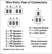 wiring diagram for chevelle the wiring diagram ray s chevy restoration site chevrolet radio information wiring diagram