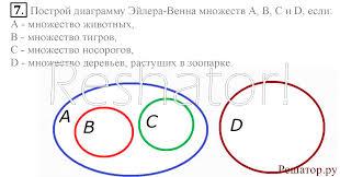 ГДЗ к самостоятельным и контрольным работам по математике класс  Самостоятельная работа к урокам 12 15 стр 11 12 1 2 3 4 5 Контрольная работа к урокам 1 3 стр 3 4 1 2 3 4 5 6