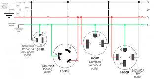 top l6 30r receptacle wiring diagram wiring diagram likewise 30 Nema L14 -30R Wiring-Diagram top l6 30r receptacle wiring diagram wiring diagram likewise 30 twist lock plug on nema ac