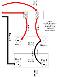 minn kota trolling motor plug and receptacle wiring diagram also at Minn Kota Wiring Kits at Minn Kota Edge 55 Wiring Diagram