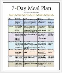 Free Real Food Meal Plan Paleo And Gluten Free Health Extremist