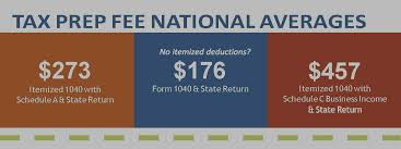Nsa Survey Reveals Fee And Expense Data For Tax Accounting