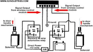 door poppers wiring electrical drawing wiring diagram \u2022 Simple Wiring Diagrams 16 function 11lbs remote shaved door popper kit svpro116 rh x2industries com door popper relay wiring diagram remote door popper wiring