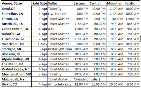 Pst To Est Chart Phish Net Summer 15 On Sale Dates Times Est Cdt Mt Pst