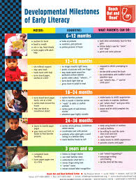 Literacy Milestones Chart Pin By Auburn Public Library Ma On Childrens Room Toddler