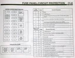 1995 ford f150 fuse panel diagram images jayboss2k 39 s show car 1995 f150 fuse box diagram 1995 circuit wiring diagram