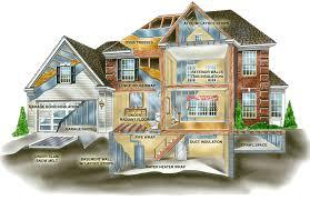 energy efficient home design 1homedesignscom