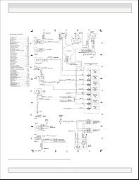 1991 jeep wrangler wiring diagram documents