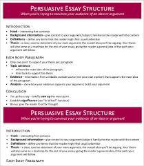 persuasive essay samples examples format persuasive essay structure