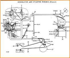 jd 2010 wiring diagram wiring diagram john deere 2010 wiring diagram generator schema wiring diagramsjohn deere 620 wiring diagram schema wiring diagrams