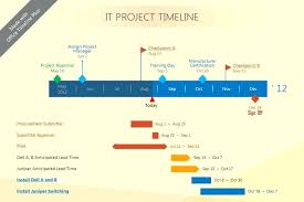 How To Create Template In Excel 2010 Make Timeline Office 1 Free Maker Chart Creator Download Microsoft
