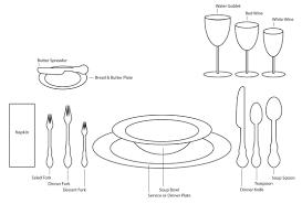 Dinner Forks Etiquette Best Fork - Dining room etiquette