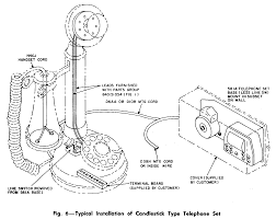 western electric products telephones table of contents candle stick phone wiring page one of two