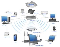 wireless router network diagram cisco routers cisco icons wireless router network diagram