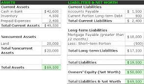 basic balance sheet example of balance sheet final vizarron com