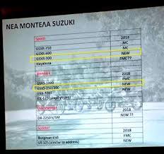 2018 suzuki gsxr 600. perfect suzuki dan ternyata selain itu ada bukti kuat dari belahan dunia lain bahwa suzuki  sudah memiliki rencana merilis gsxr300  yap angkanya memang 300  inside 2018 suzuki gsxr 600