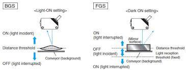 photoelectric sensors classifications technical guide Photoelectric Sensor Wiring Diagram bgs_and_fgs_diagrams photoelectric sensor wiring diagram load