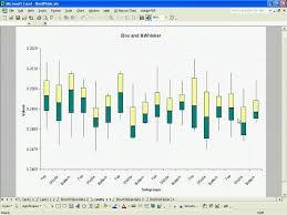 Box And Whisker Plot In Excel Using The Qi Macros Spc Software