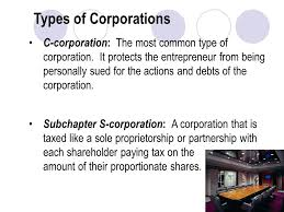 Business Ownership Types Different Types Of Business Ownership S Term Paper Sample