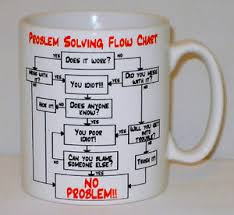 funny office mugs. Modren Mugs Image Is Loading ProblemSolvingFlowChartMugFunnyOfficeBoss On Funny Office Mugs N