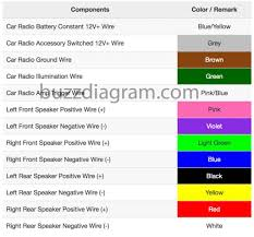 2005 camry radio wiring diagram wiring library diagram h9 2007 toyota camry wiring diagram pdf at Toyota Camry Wire Diagram