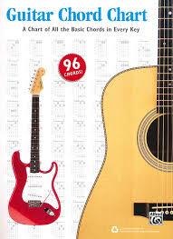 All Guitar Chords Chart Guitar Chord Chart