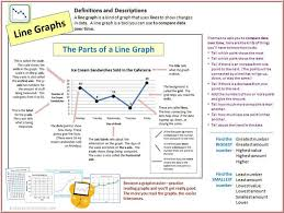 content card line graphs elementary level