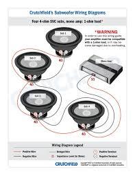 svc ohm mono low imp sub wiring diagrams subwoofer diagram 1 wires subwoofer wiring diagram dual 4 ohm svc ohm mono low imp sub wiring diagrams subwoofer diagram