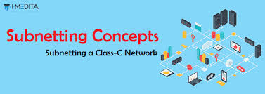 network diagram subnet fresh subnetting concepts subnetting a class network diagram subnet fresh subnetting concepts subnetting a class c network