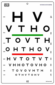 Picture Vision Chart Amazon Com Hotv Visual Acuity Color Vision Chart 20 Feet