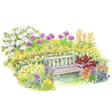 Small Picture Shade Garden Design Plans Garden Ideas And Garden Design shade